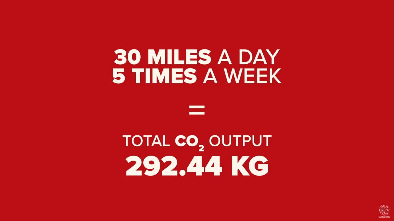 Amprenta anuala de carbon, daca folosim masina zilnic