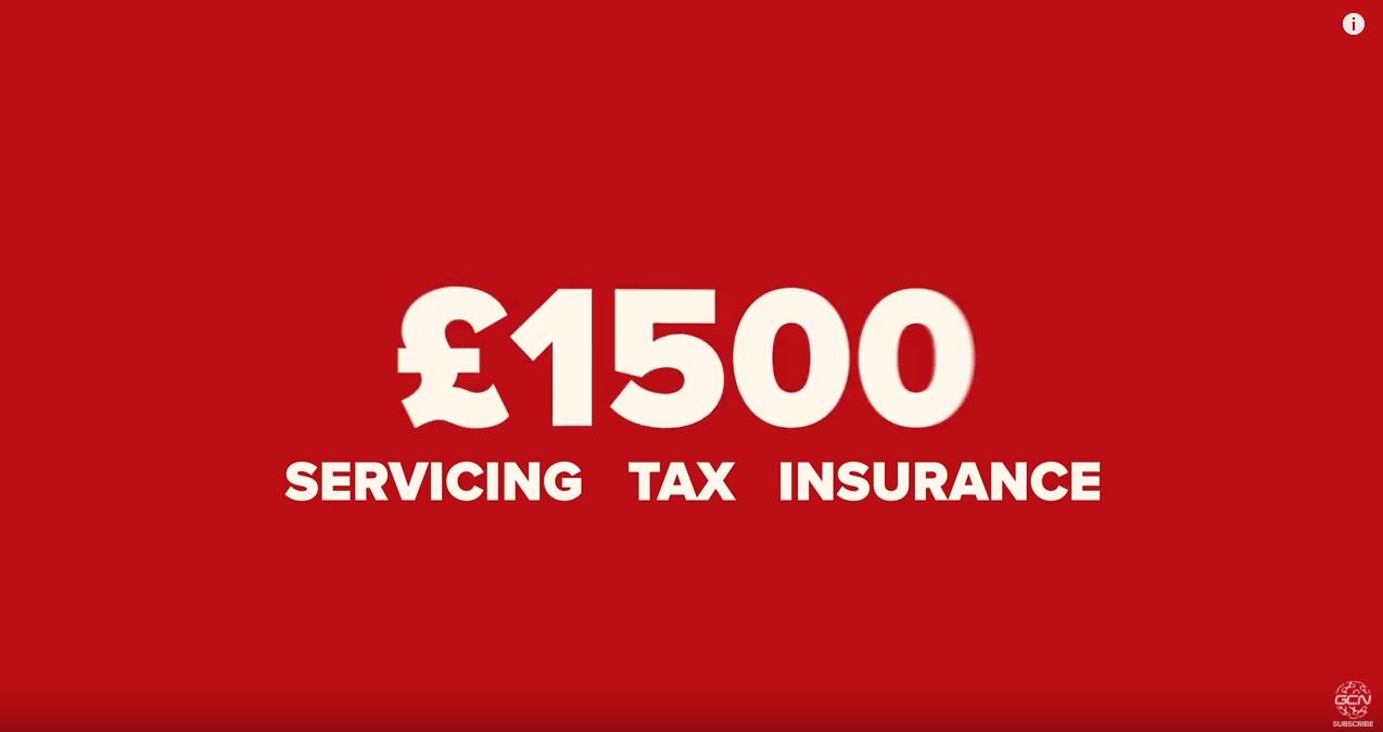 Costurile anuale de intretinere si folosire ale unei masini