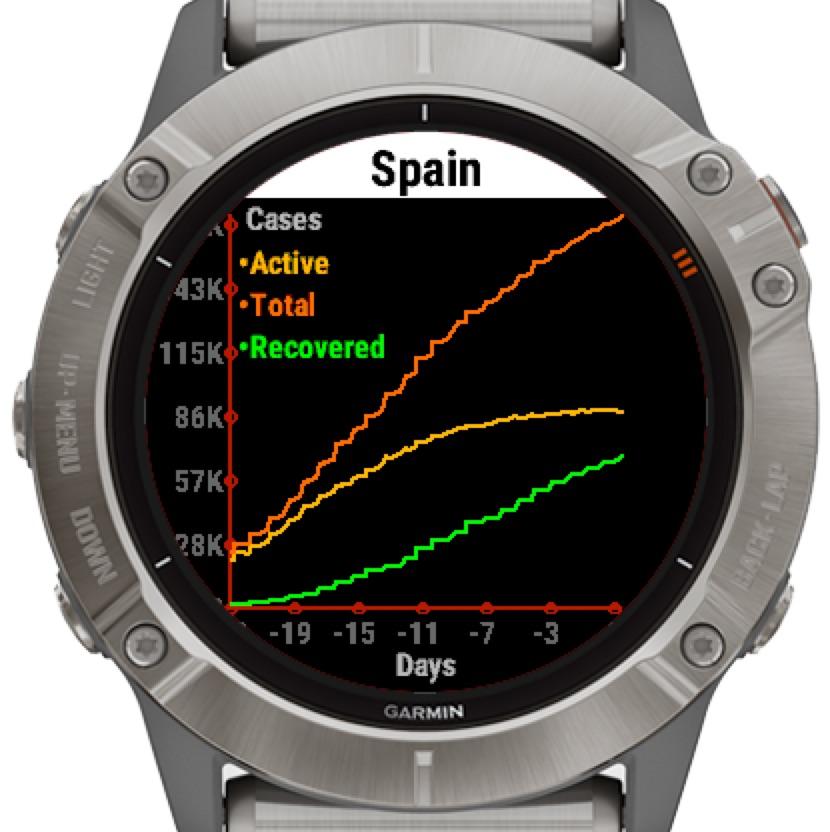 Garmin Connect IQ Coronavirus COVID-19 Monitor Widget
